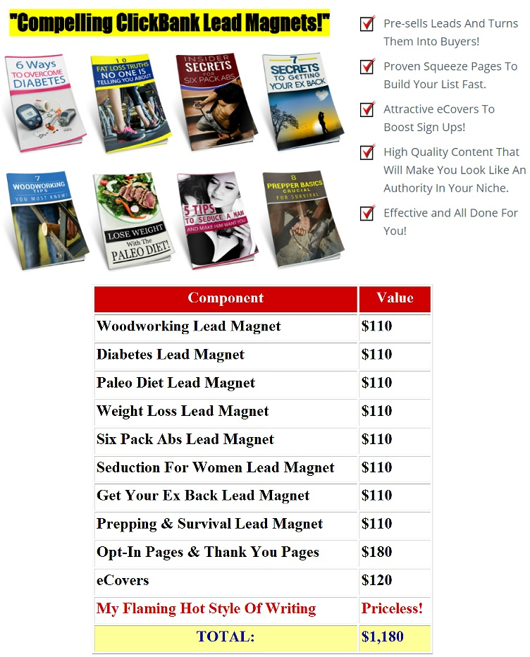 Compelling ClickBank Lead Magnets