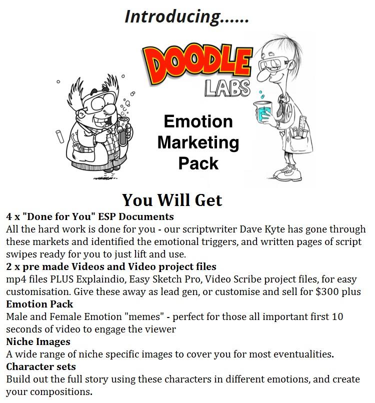 Emotional SVG Image Bundle