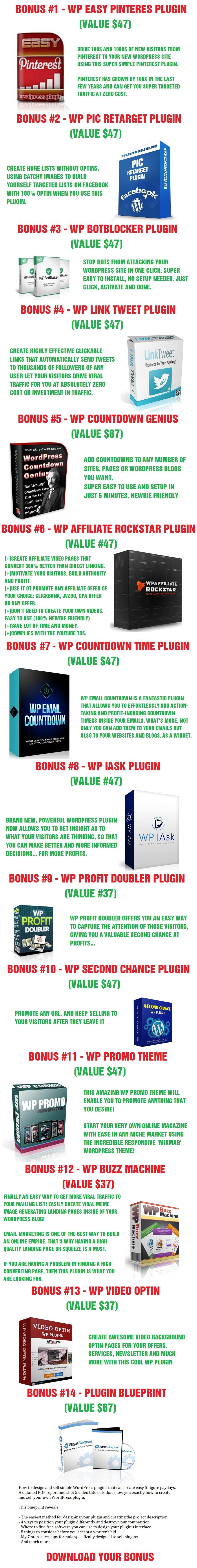 WP Master Clone Bonus