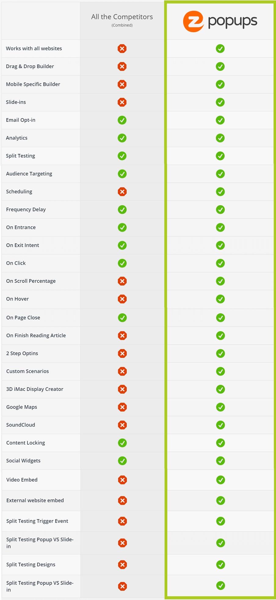 Compare EZPopups