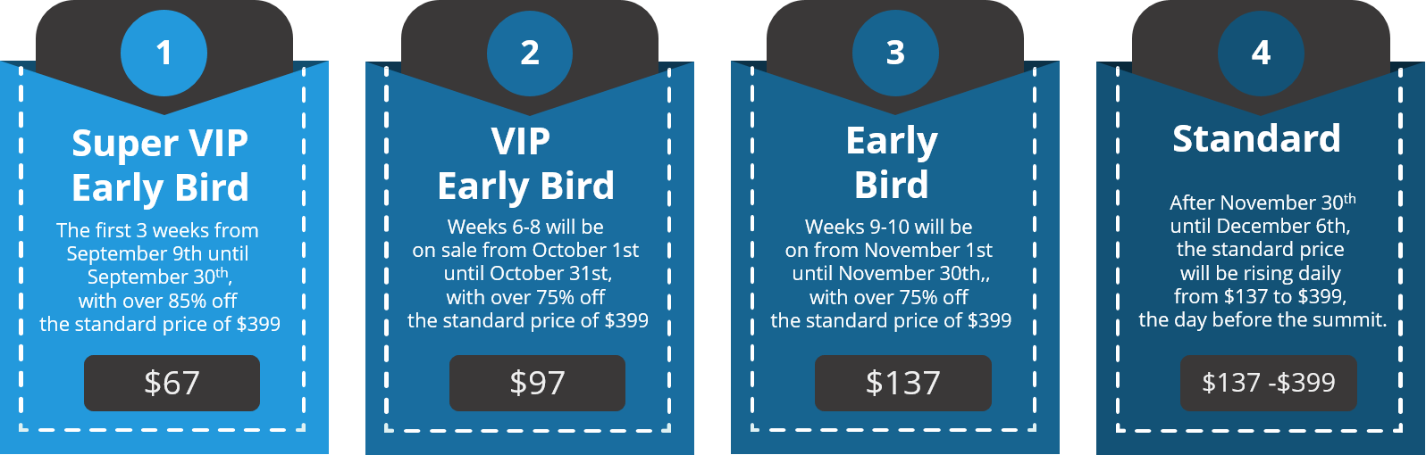 Pricing-Table-IMNetSummit
