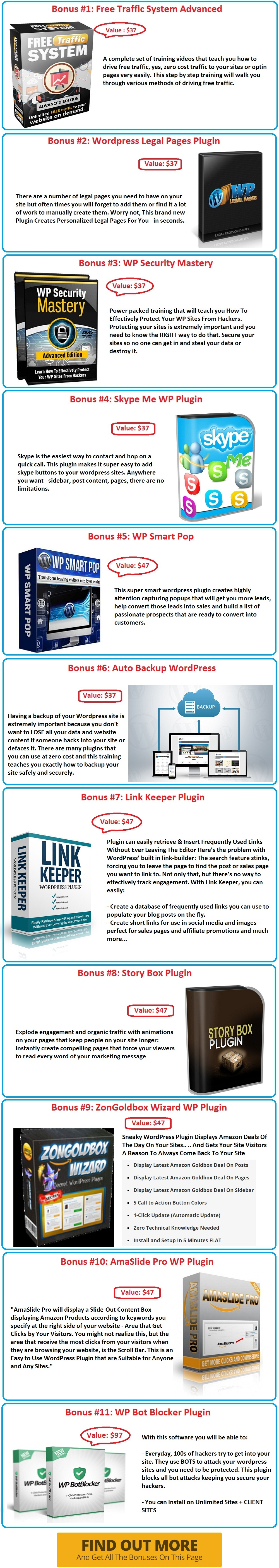 WP Content Machine Bonus