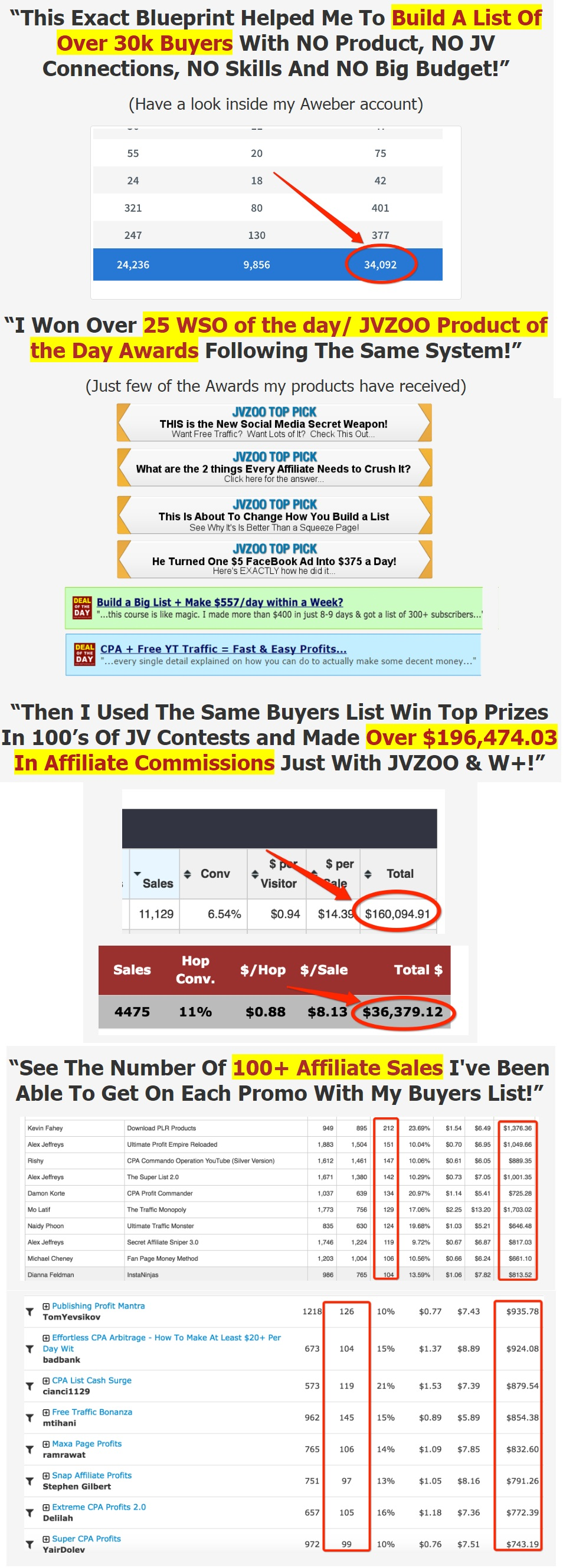 Buyers List Blueprint Proof