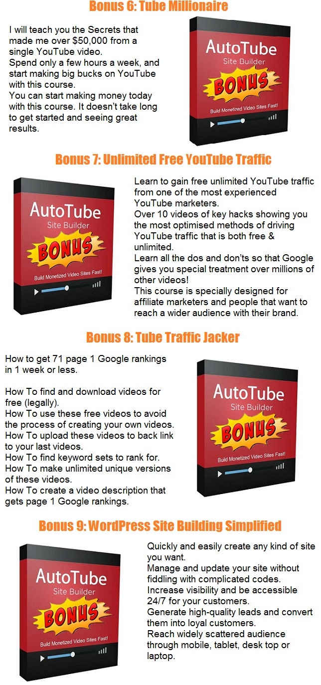 autotube site builder 2.0 bonus