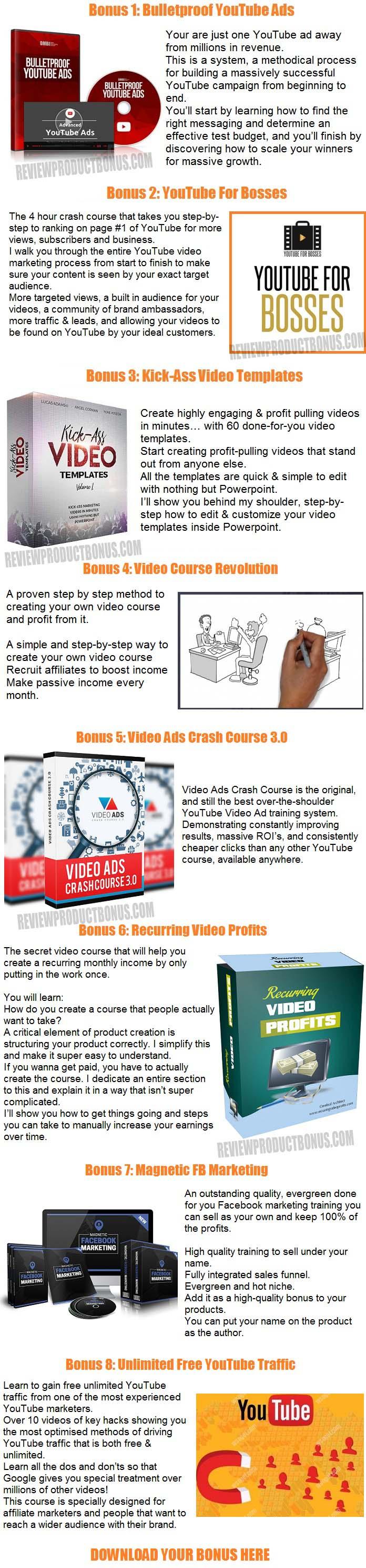 IM Video Ads Bonus
