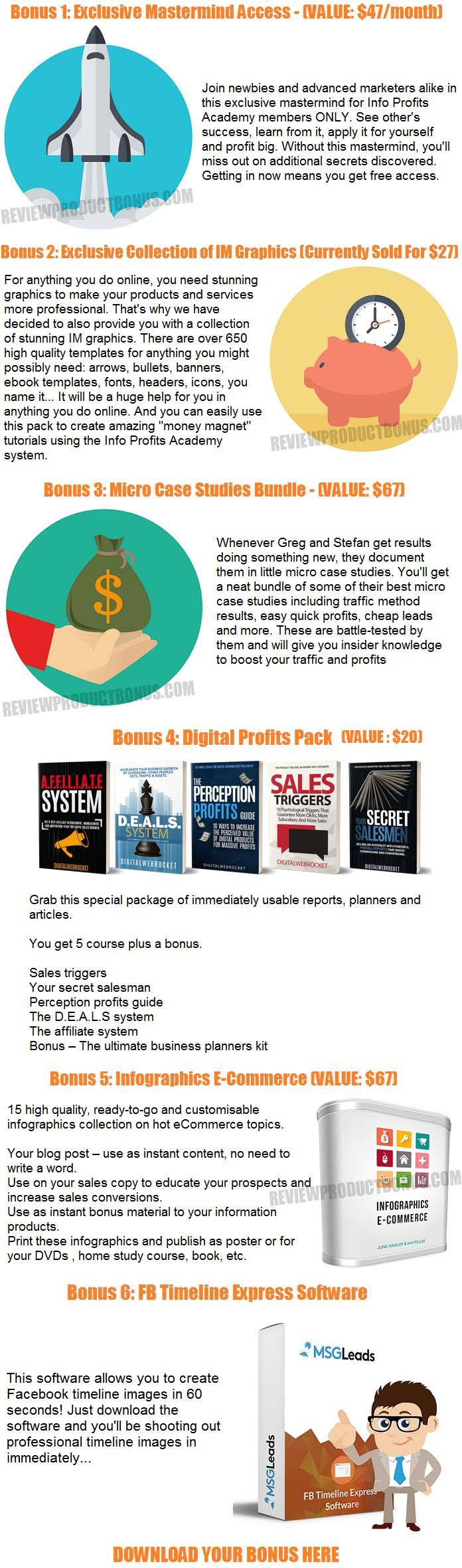 Info Profits Academy Bonus