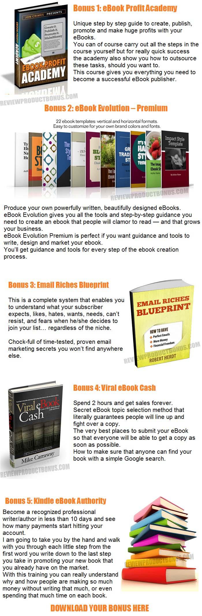 Instant Product Lab Bonus