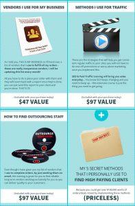 YourProfitStore Plus More Benefits