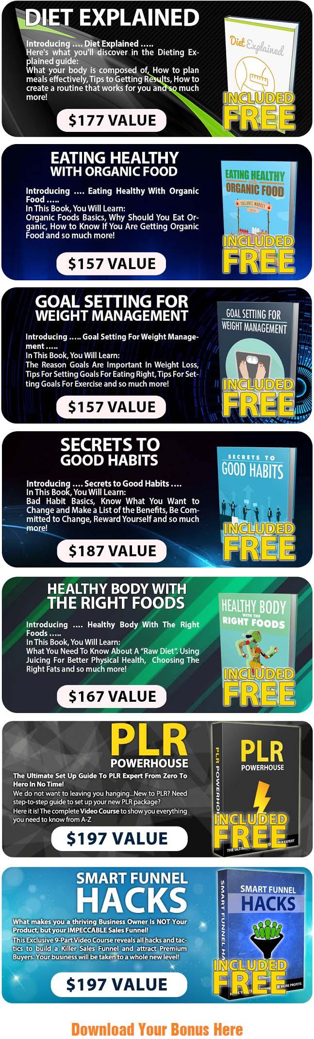 Binge Proof Lifestyle PLR Bonus