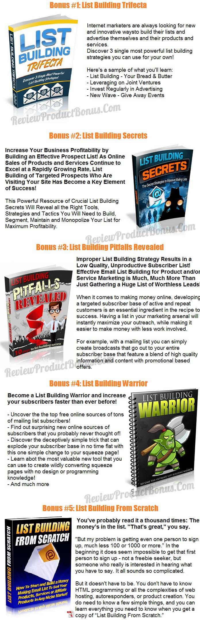 List Building Formula PLR Bonus