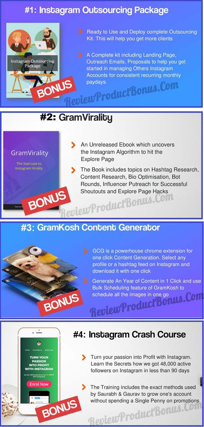 GramKosh 2.0 Bonus