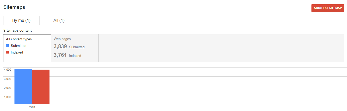 Google_Index_Proof-1