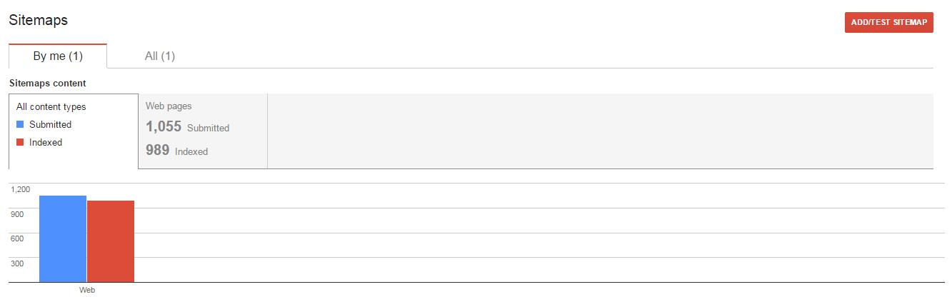 Google_Index_Proof_2-1