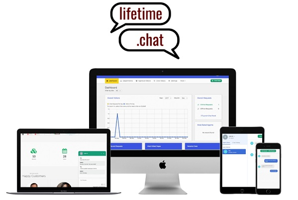 Lifetime Chat Review