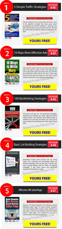 The Complete IM Strategy Bonus