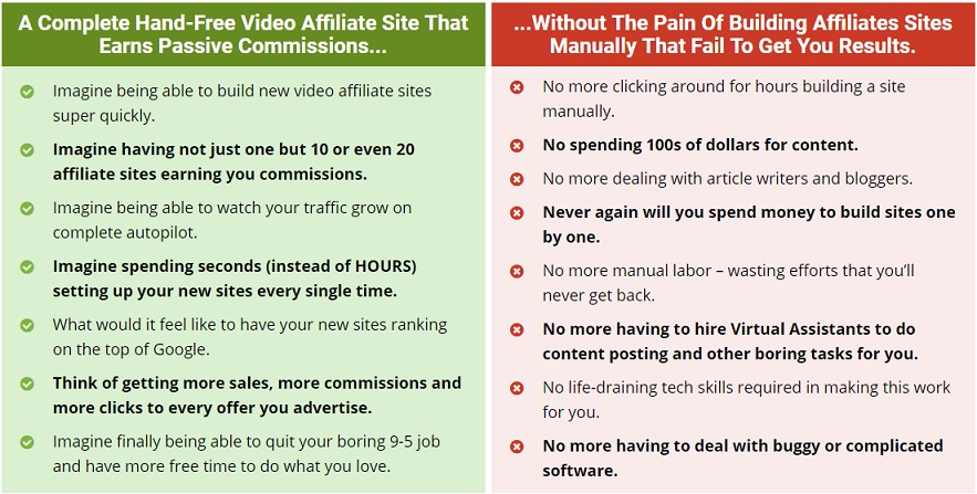 1-Click Video Site Builder