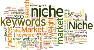 How Find Niche Marketing