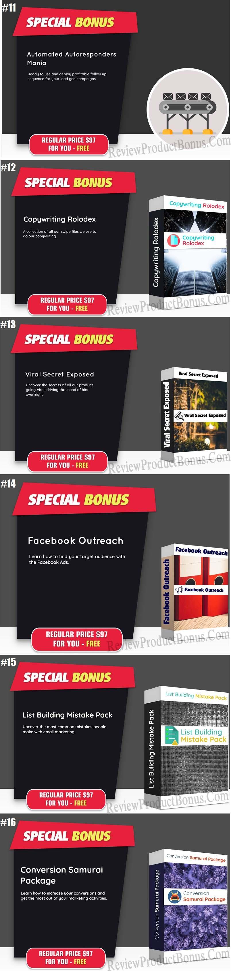 LetSlotio Special Bonus
