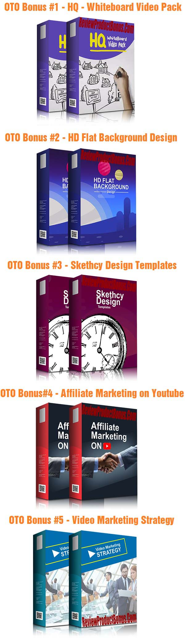 Famous Video Templates Bonus OTO