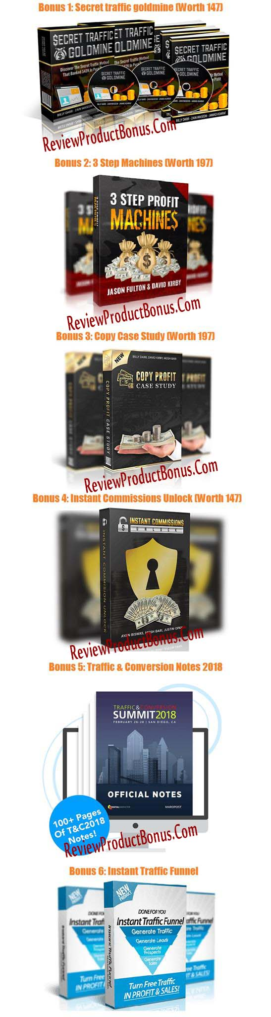 Video Profit Machines 2.0 Bonus