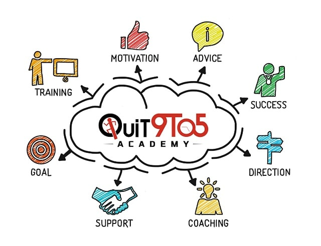 Quit 9To5 Academy Mark Ling