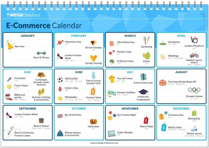 Ecommerce Profit Calendar