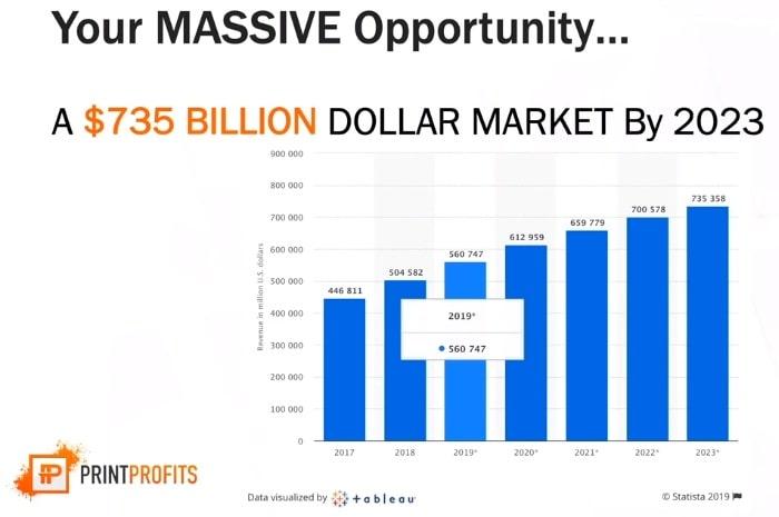 Print Profits Opportunity eCom