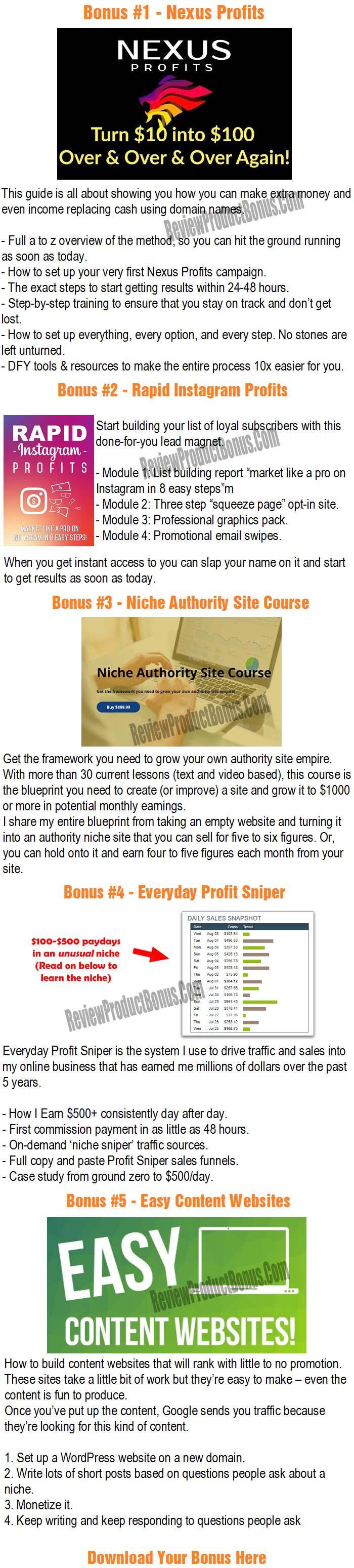 DFY Suite 2.0 Bonuses