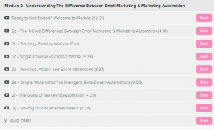 eCom Email Academy Module 2