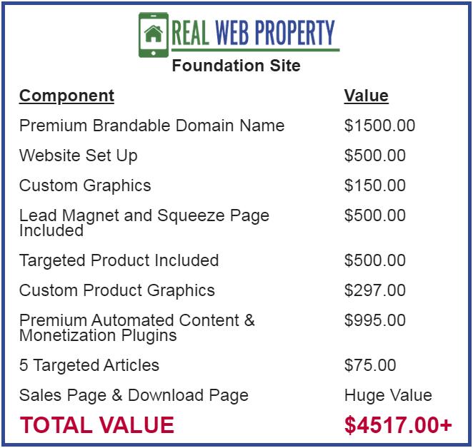 Real Web Property