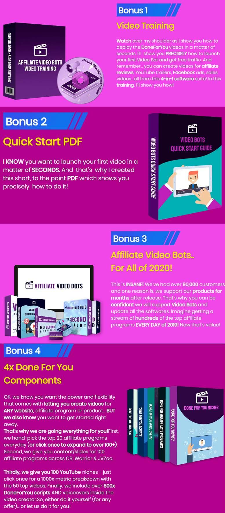 Affiliate Video Bots Bonus
