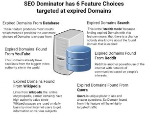 SEO Dominator Features