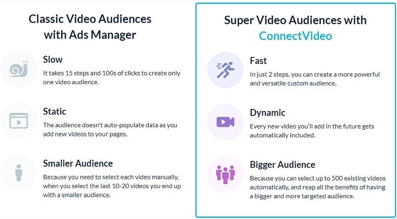 ConnectVideo Comparison