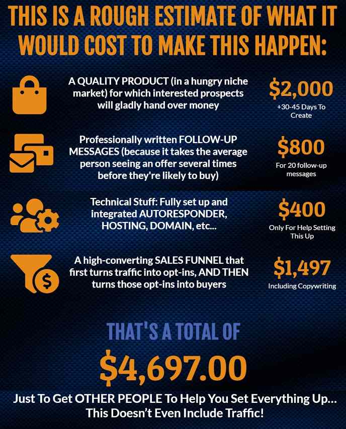 Make Money Online Fee