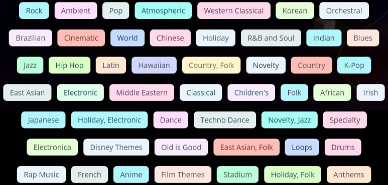 Complete List Of Categories