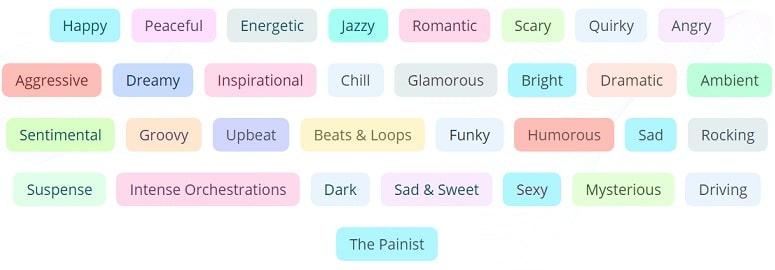 Complete List Of Moods
